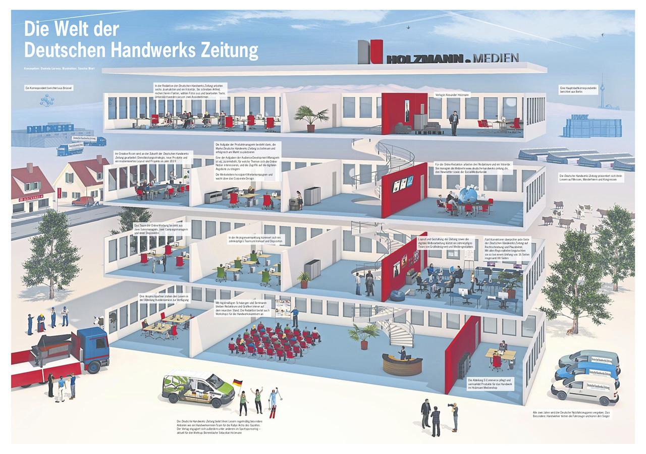 Deutsche Handwerkszeitung